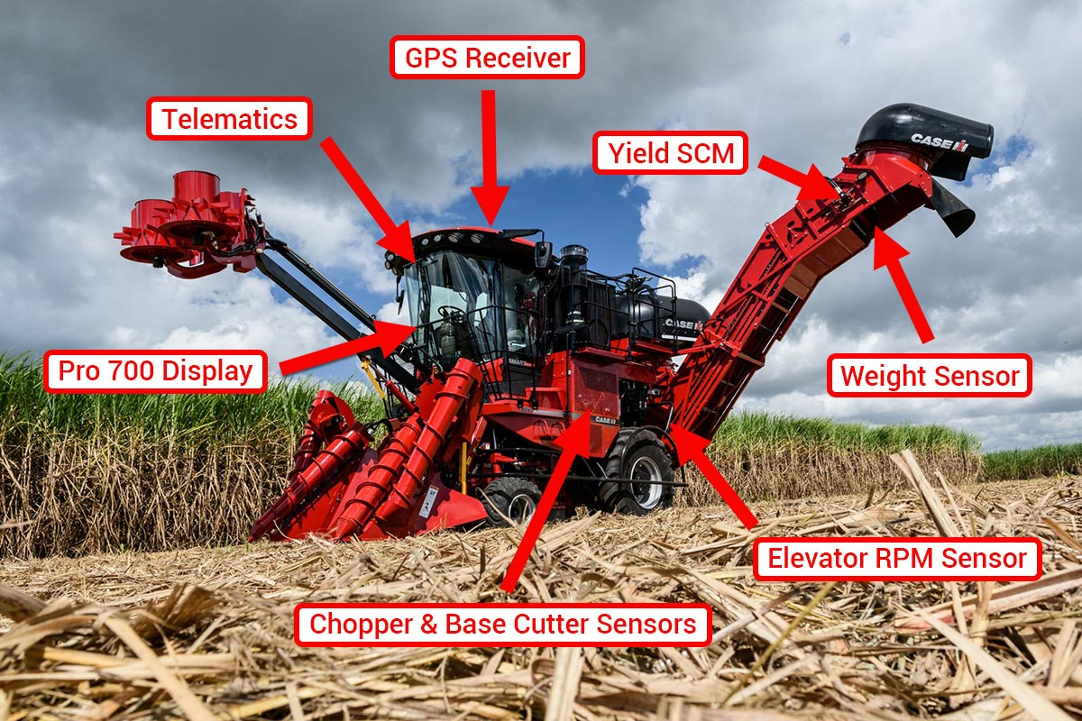 Case IH Yield Monitoring System